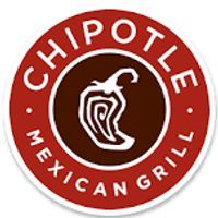 Chipotle Mexican Grill (CMG-N) — Stockchase