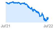 Horizons Active High Yield Bond ETF Class E