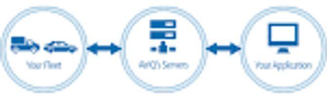 AirIQ Inc (IQ-X)