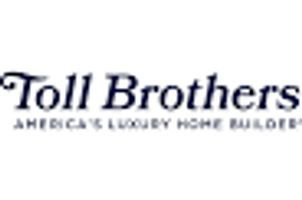 Toll Brothers Inc. (TOL-N) — Stockchase